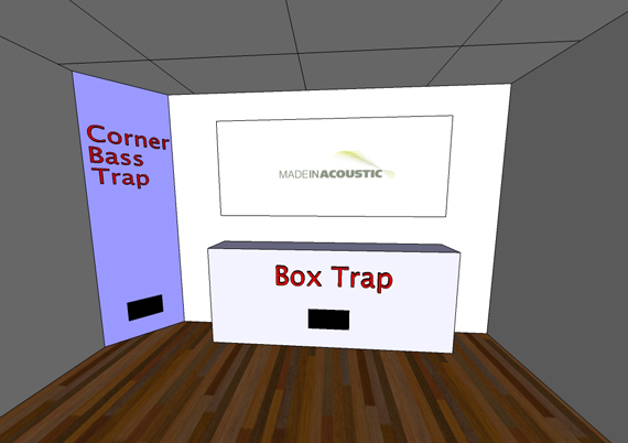 corner bass trap box trap